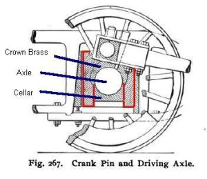 The wheel, above, is cut away so that the area where it contacts the hub face is visible.