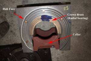 The grooves in the hub face are made to increase the surface area to improve adhesion of the babbitt.