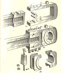 Diagram of rods and rod brass.