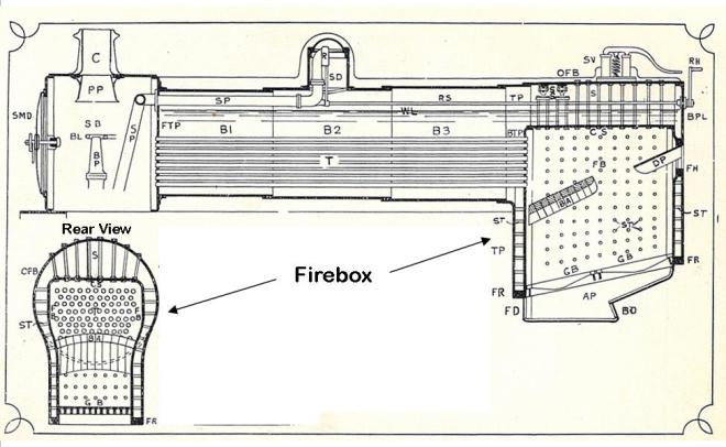 Side view diagram of locomotive boiler showing the location of the firebox, and rear view of firebox.  J.F.Gairns, illustrator